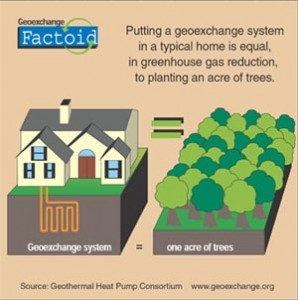 The Impact Geothermal Energy Has On the Environment